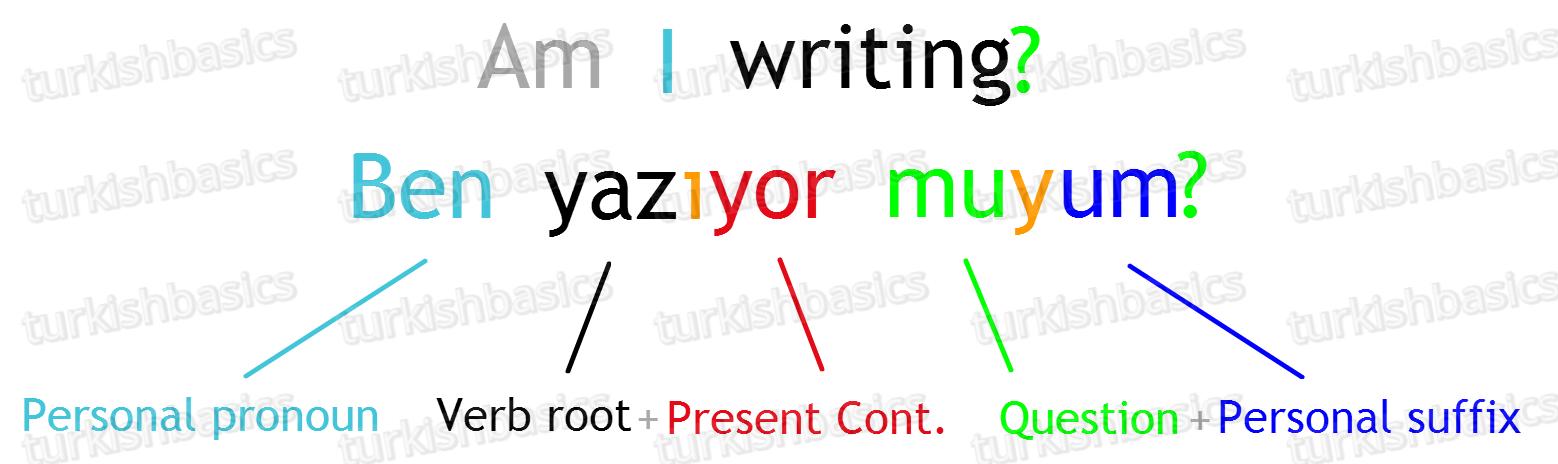 Present Continuous Tense In Turkish Turkish Basics